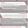 Avviso pubblico: 7 principi per una politica credibile e responsabile